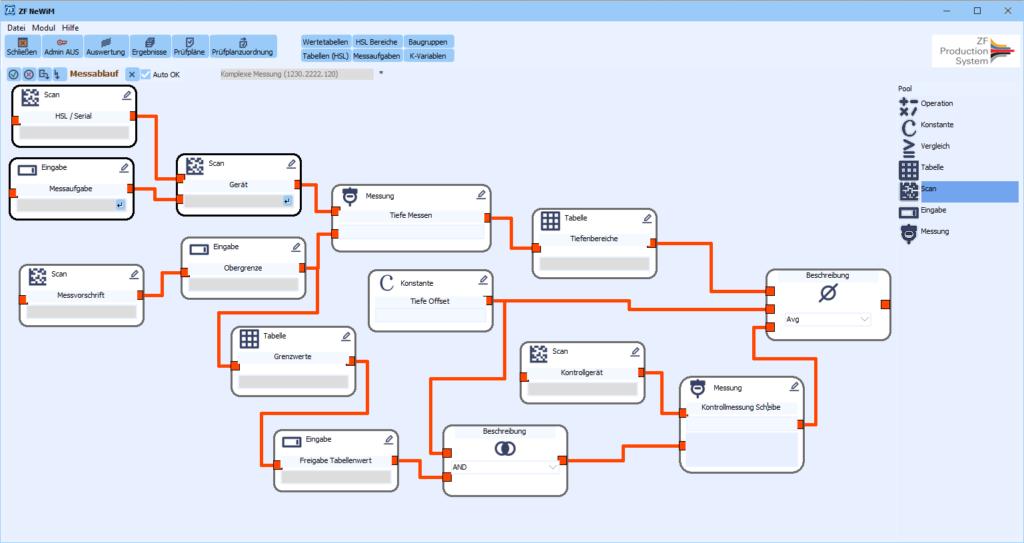 Zeigt den Bildschirm einer Individuellen Softwareentwicklung zur Messdatenverarbeitung mit grafischer Bearbeitungsmöglichkeit des Prüfablaufs.